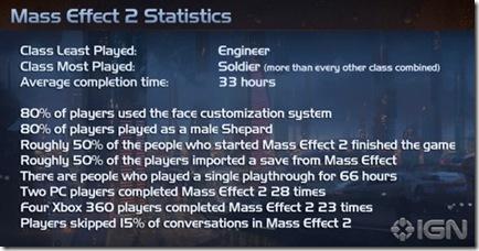 masseffect2stats